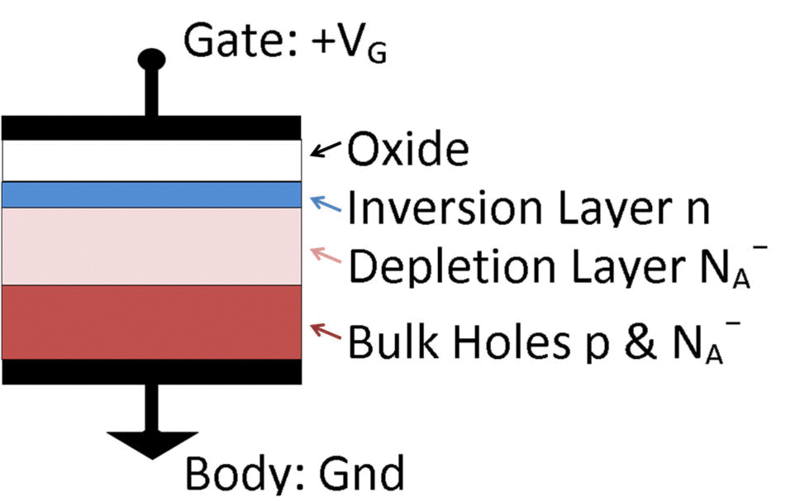 File:MOS Capacitor.png