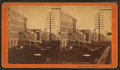 Market St. East from Eighth. Philadelphia, Penn'a, from Robert N. Dennis collection of stereoscopic views.png