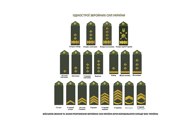 Military ranks of Ukraine 2016 (transition).jpg