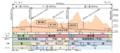 Nabetachiyama tunnel map ja.png