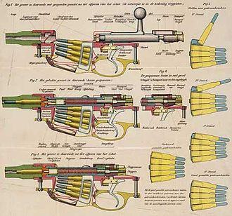 Geweer M. 95 - Image: Opengewerkte tekening magazijn beaumontgeweer