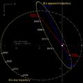 Orbit Alpha Centauri AB arcsec.png