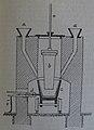 Ottův slovník naučný - obrázek č. 3071.JPG