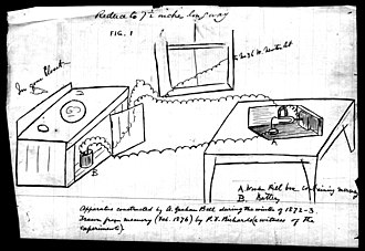 Elisha Gray and Alexander Bell telephone controversy - Image: P.D. Richards drawing of Bell experiments in early 1873