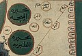 Palestine in the 952 CE map of ash-Sham by Ibrahim ibn Muhammad Istakhri (cropped).jpg