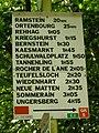 Panneau des sentiers (1).jpg