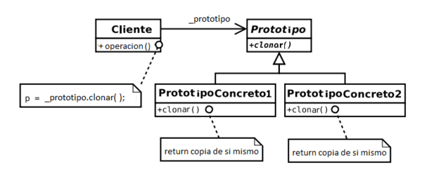 ProtipoEstructura.png