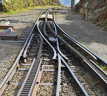 220px-Rack_railway_turnout_(SPB).JPG