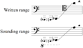 Range of contrabassoon.png