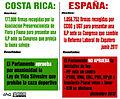 Reforma Laboral - Hechos y Resultados.jpg