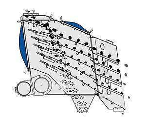 Mechanical screening - Model of Screening Process