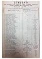 Senno city voters 1906.pdf