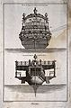 Ship-building; fore and aft views of a ship of the line. Eng Wellcome V0024354EL.jpg