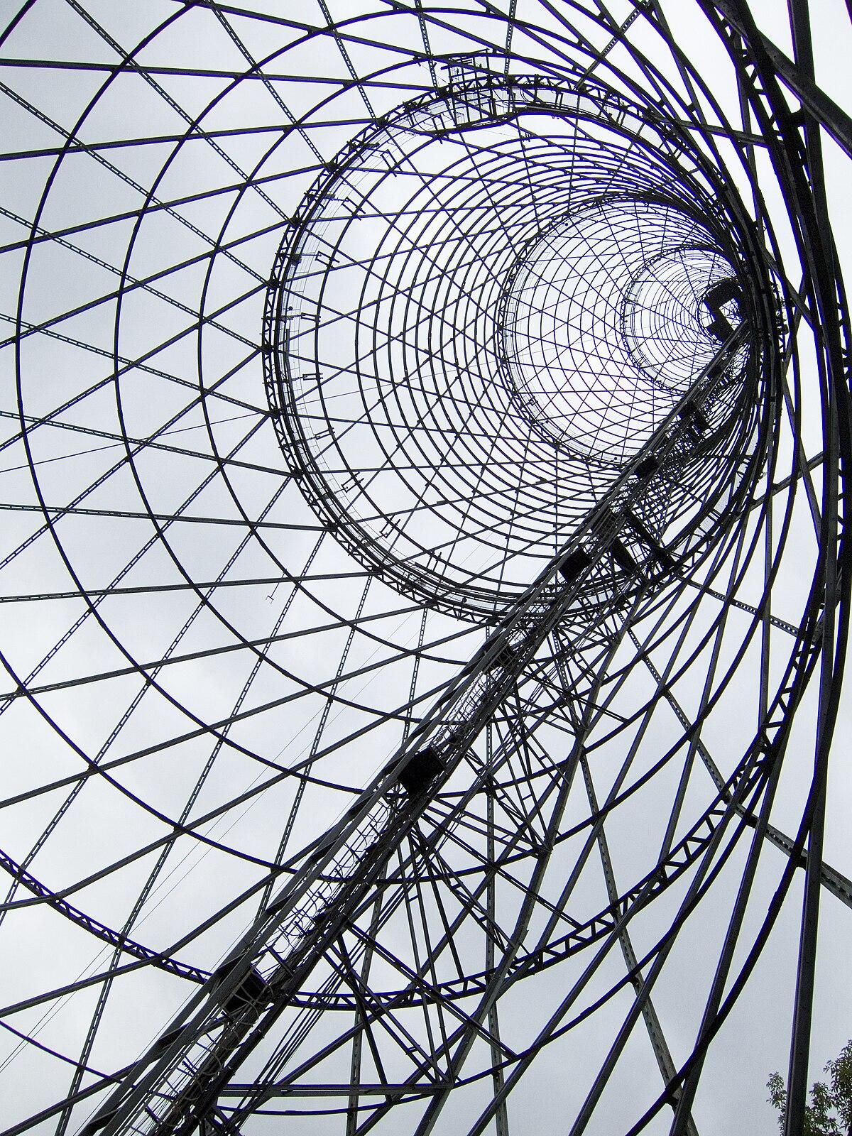 Konstruktivismus (Architektur) – Wikipedia