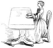 Sketch showing how a table tilted by a medium conceals her lifting motions when seen end-on.