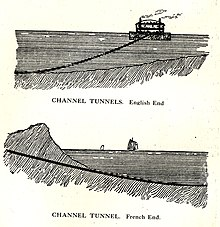 "Two pictures showing Stanley's Channel Tunnel design. One is labelled ""Channel Tunnels. England End"" and shows a cross-section of the sea-bed and sea. On the surface of the sea is a floating platform, with 3 levels and two smoking chimneys. A pipe is going down from the platform to the sea bed. The second picture is labelled ""Channel Tunnel. French End"" and shows a similar cross-section of the sea-bed and sea. A pipe is shown rising from the sea bed and coming up through the rocks, although the point where it is at land-level is not shown"
