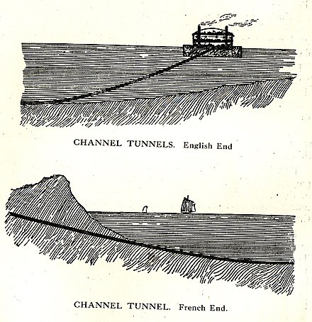 Stanley's Channel Tunnel design, from The Case of The. Fox: a Political Utopia (1903) Stanley Channel Tunnel.jpg