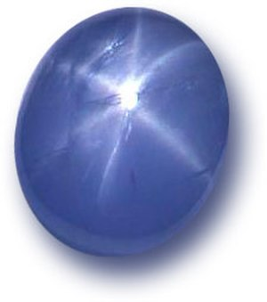 Asterism (gemology) - Asterism on the surface of a blue star sapphire