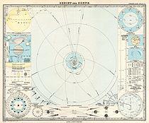 Stielers Handatlas 1891 03.jpg