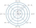 Streamlines and potential lines for an irrotational vortex.jpg