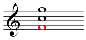 "Eleventh chord - Third inversion C suspended fourth chord. The ""fourth"" is the bass. Quartal or gapped ninth chord on F."
