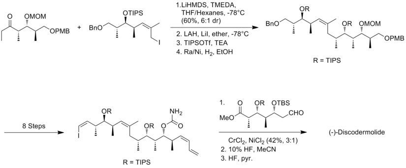 The Myles synthesis of (-)-discodermolide endgame.png