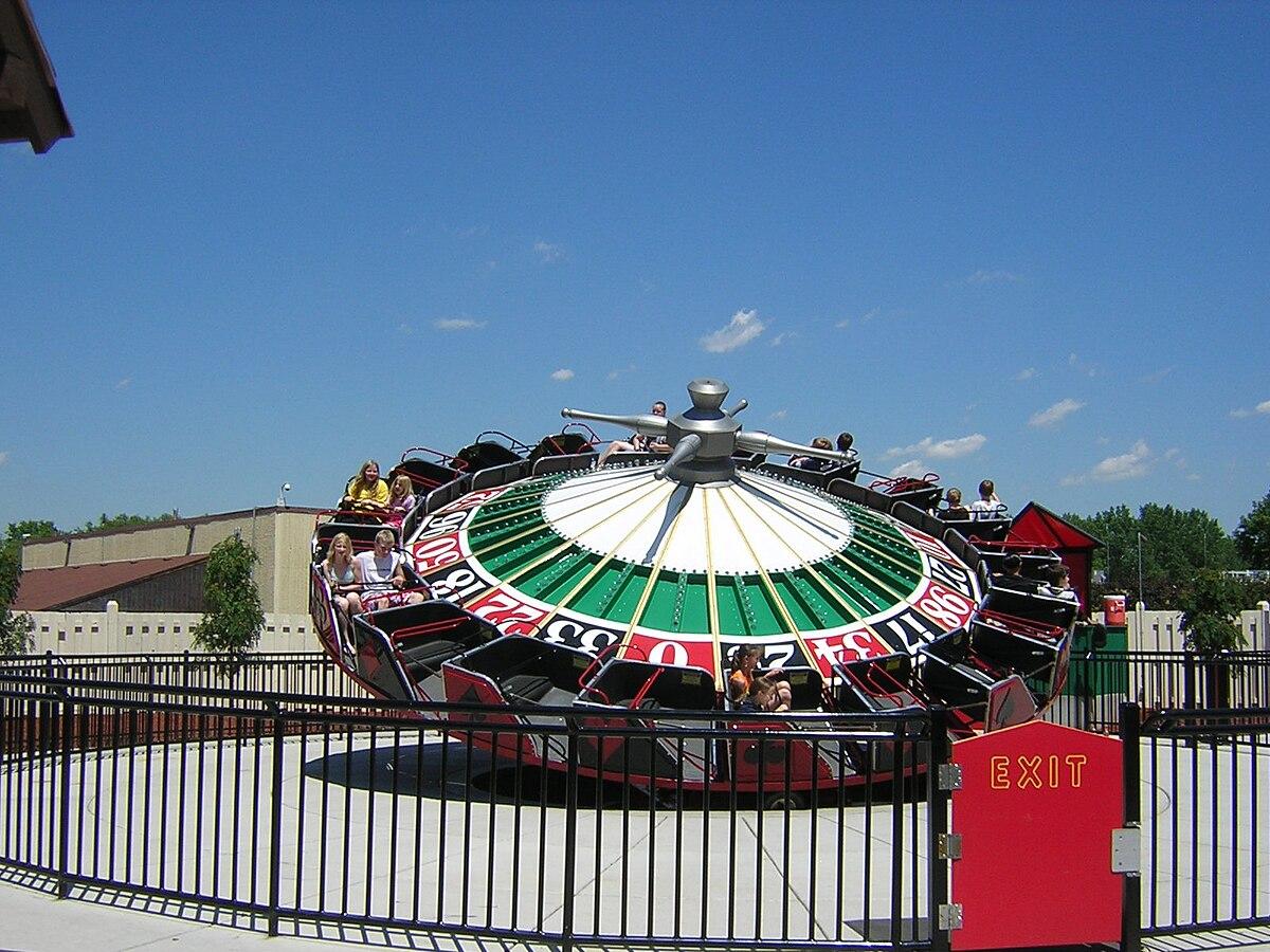 Wipeout (ride) - Wikipedia