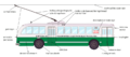 Trolleybus Diagram.png