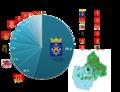 Turun seudun väestö kunnittain 2012.png