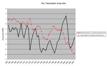 アメリカ合衆国の経済史