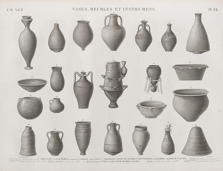 File:Vases, meubles et instrumens. 1. Qoulleh; 2.5-7.23. Barils; 4.10-12.17. Jarres; 3.9.20. Pots à chapelet; 18. Pot où nichent les pigeons; 22. Alambic; 24. Moule à sucre; 8.13-16.19.21. Autres (NYPL b14212718-1268864).jpg