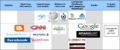 WMFDRAFT content framework v2.png