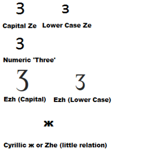 Ezh - The forms 'Ze', 'Three', 'Ezh' and 'Zhe'