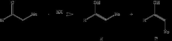E/Z-Enolat