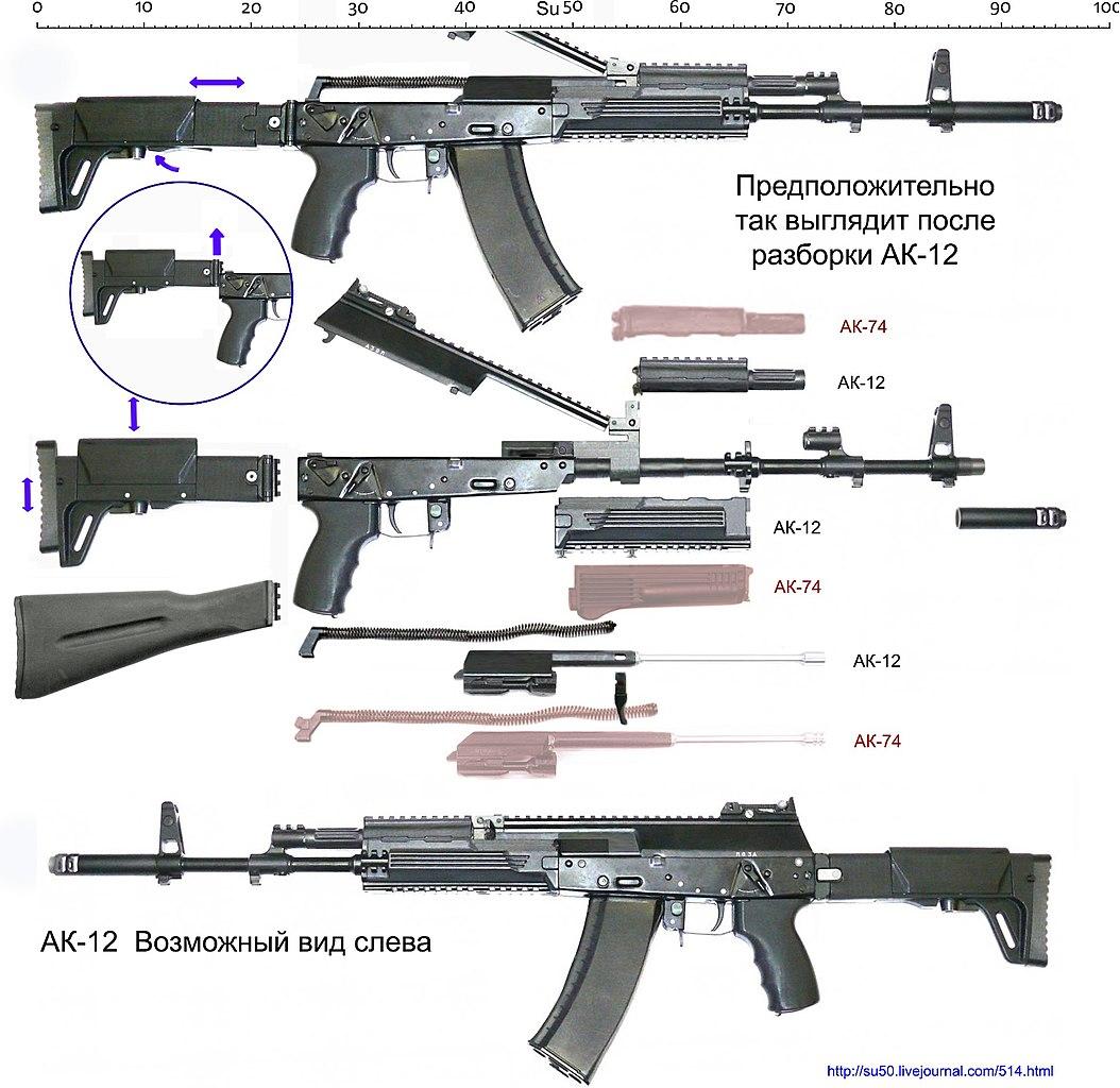 File:АК12 Предполагаемый вид слева и разборка.jpg ...