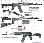 АК12 Предполагаемый вид слева и разборка