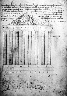 Il più antico disegno conservatoci del Partenone, di Ciriaco d'Ancona.