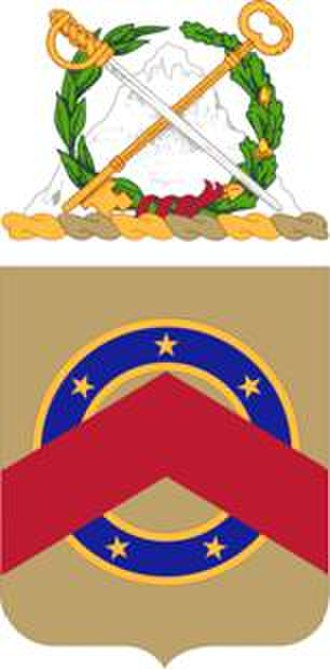 125th Brigade Support Battalion (United States) - Coat of arms
