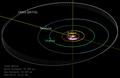 2003 QX113-orbit.png