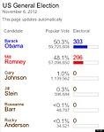 2012 election results (google).jpg
