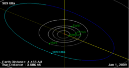 909 Ulla orbit on 01 Jan 2009.png