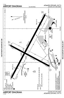 220px ACY_diagram atlantic city international airport wikipedia