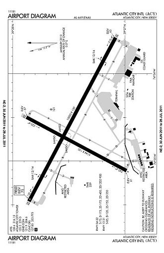 Atlantic City International Airport - FAA airport diagram