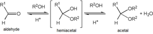 Acetaldehyde - Conversion of acetaldehyde to 1,1-diethoxyethane, R1 = CH3, R2 = CH3CH2