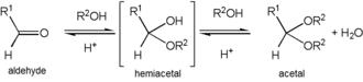 Acetal - Aldehyde to acetal conversion