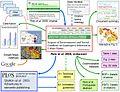 Adventures-in-Semantic-Publishing-Exemplar-Semantic-Enhancements-of-a-Research-Article-pcbi.1000361.g010.jpg