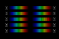 Alkali and alkaline earth metals emission spectrum.png