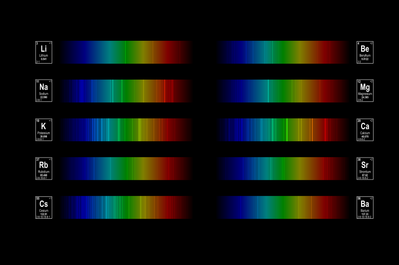alkali alkaline earth spectrum showing spectral lines