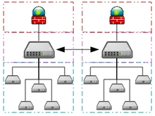 a look at the distributed operating system and how it works The operating system uses apt to manage ubuntu is created and distributed under the umbrella you can always look up the partitions on your system by with.