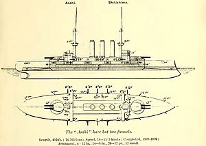 Japanese battleship Asahi - Right elevation and plan of the Shikishima-class battleships and the battleship Asahi from Brassey's Naval Annual 1915. Unlike the drawing, Asahi had only two funnels.